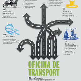 Cartell Oficina Transport A4