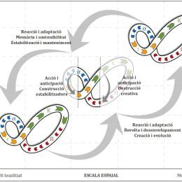 Nuevo trabajo de investigación sobre las monedas complementarias: el enfoque panárquico de August Corrons