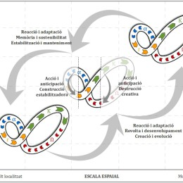 Un nou treball de recerca sobre les monedes complementàries: l'enfocament panàrquic d'August Corrons